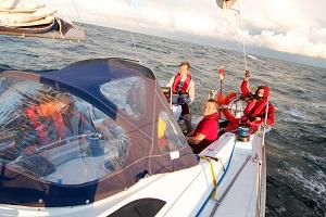 wiatr w żeglarstwie