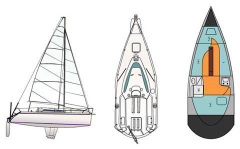 jacht żeglarski twister 800n - dane techniczne