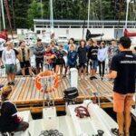 ABC żeglowania – od teorii do praktyki żeglarskich umiejętności